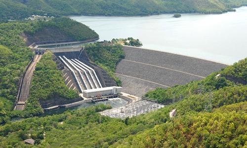 Srinakarin Dam - Kanchanaburi